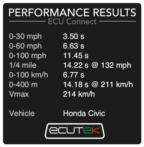 Ecu_Connect_-_Performance_Results_-_Honda.png