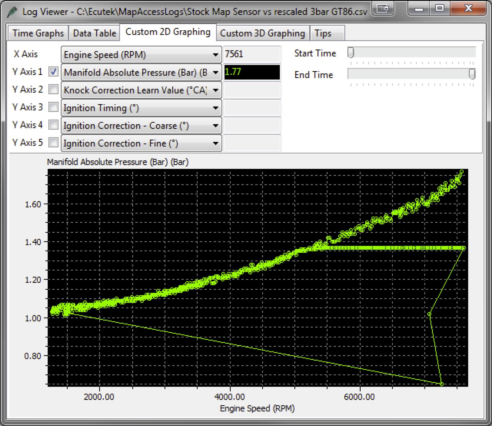 Brz Map Sensor Re Scaling Home Evo 8 Maf Wiring Diagram Rescaling Log