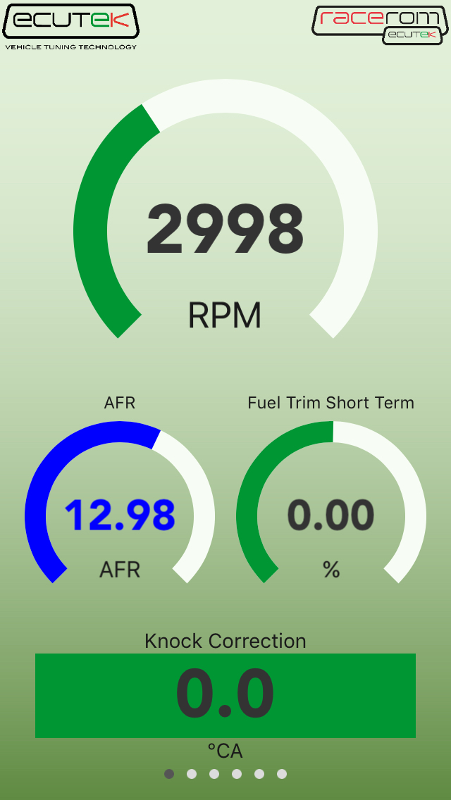 BRZ_Example_Dashboard_Pg1.jpg