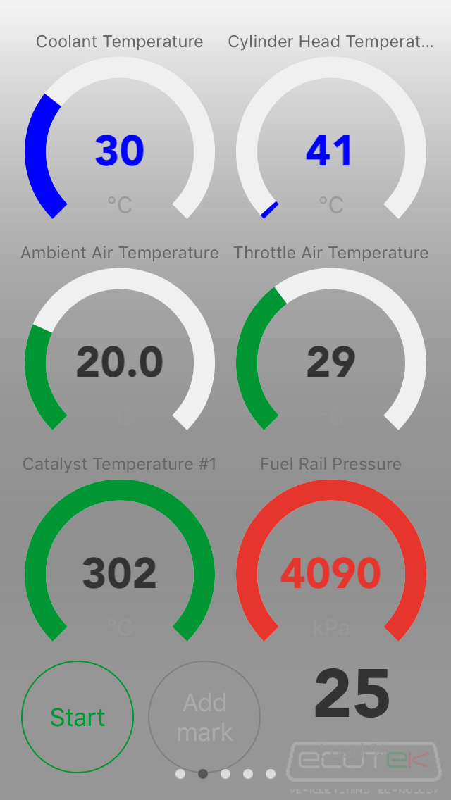 Ford_EcoBoost_Example_Dashboard_iPhone_page_2.jpg