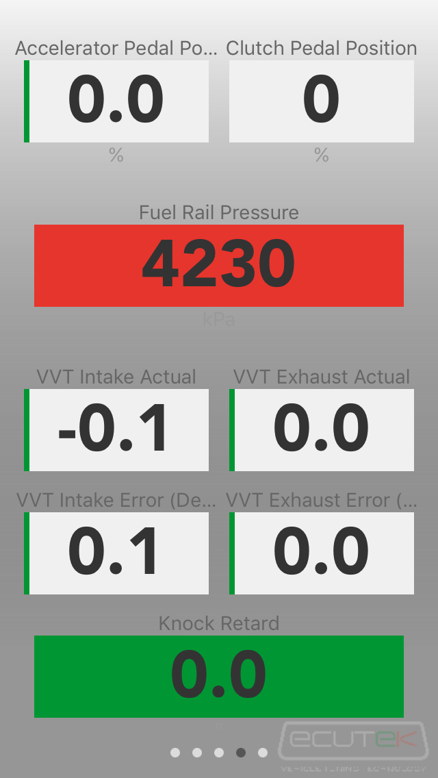 Ford_EcoBoost_Example_Dashboard_iPhone_page_4.jpg